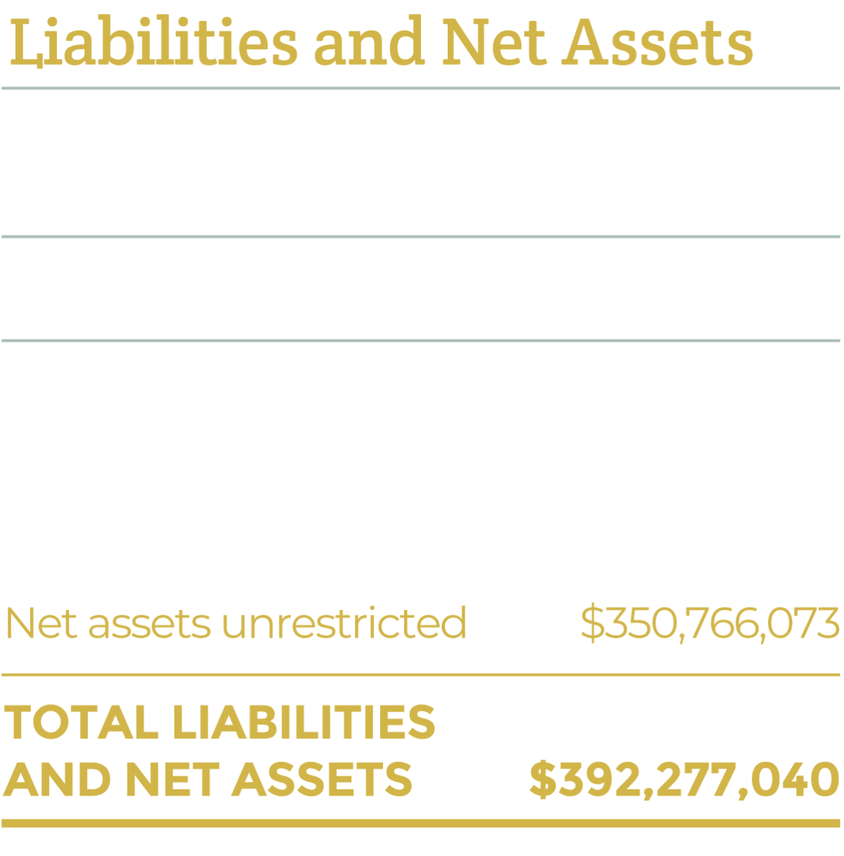 2018 Liabilities
